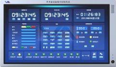 <b>手术室集中控制系统-六联板</b>