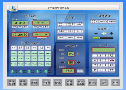 医院手术室集中控制系统